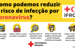 Post IFRC